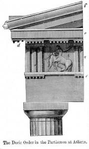 Doric Parthenon