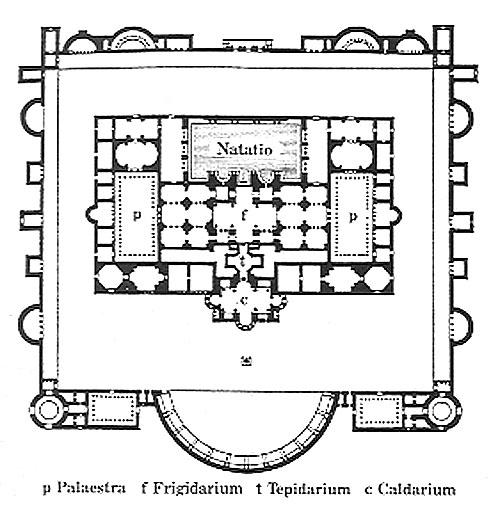 Rome_Baths_of_Diocletian_plan