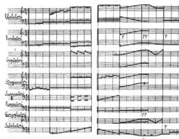 Russolo Score